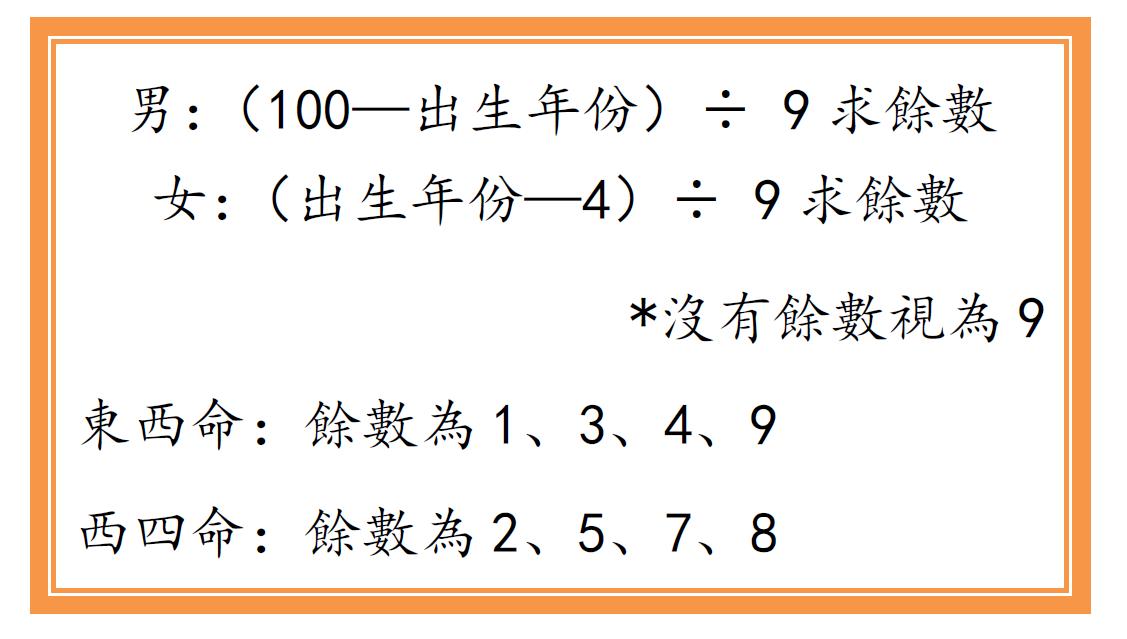 1 calculation formula